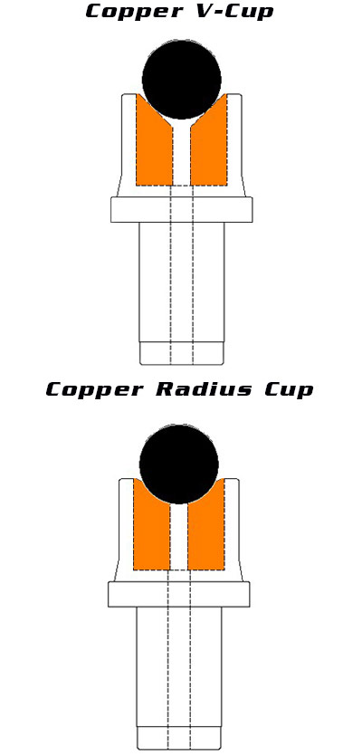 cupdesigns